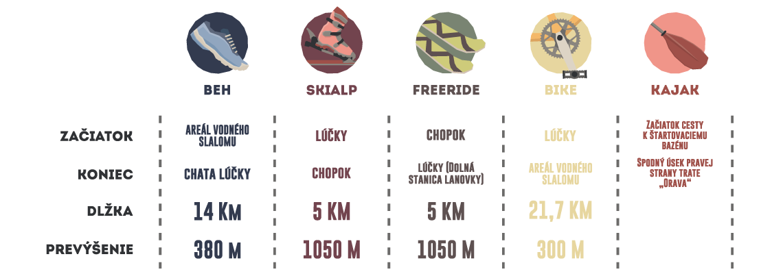 Liprov ride Infografika
