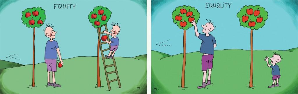 rovnocenny vs rovnaky
